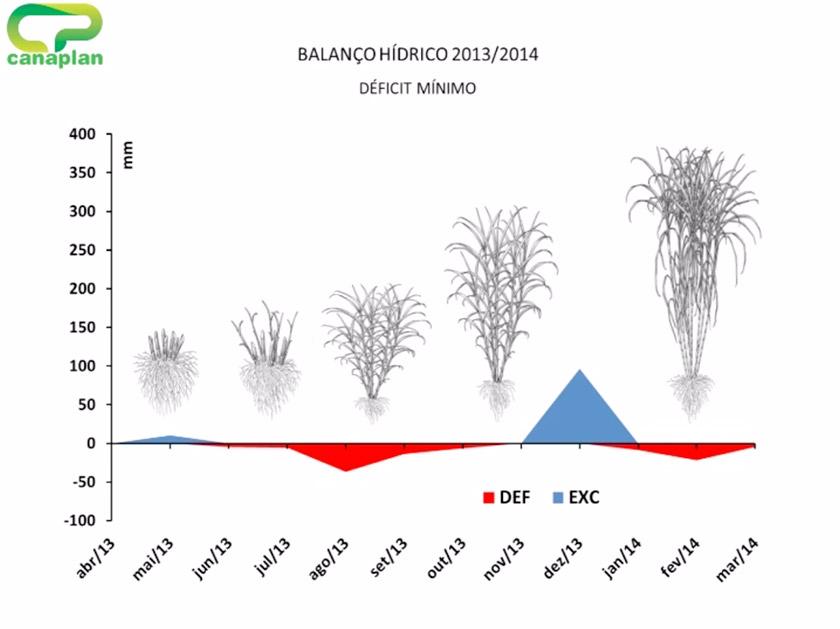 1balanco-hidrico13-14