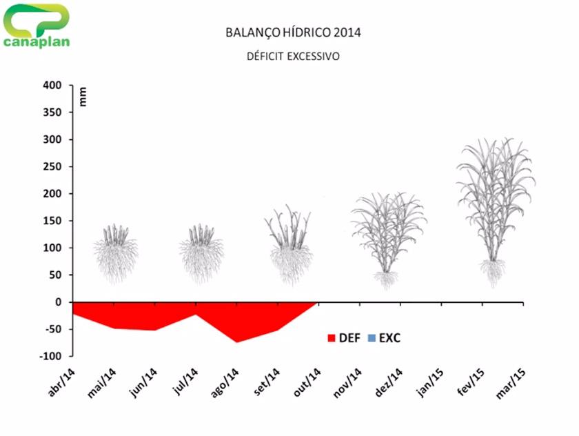 1balanco-hidrico14-15