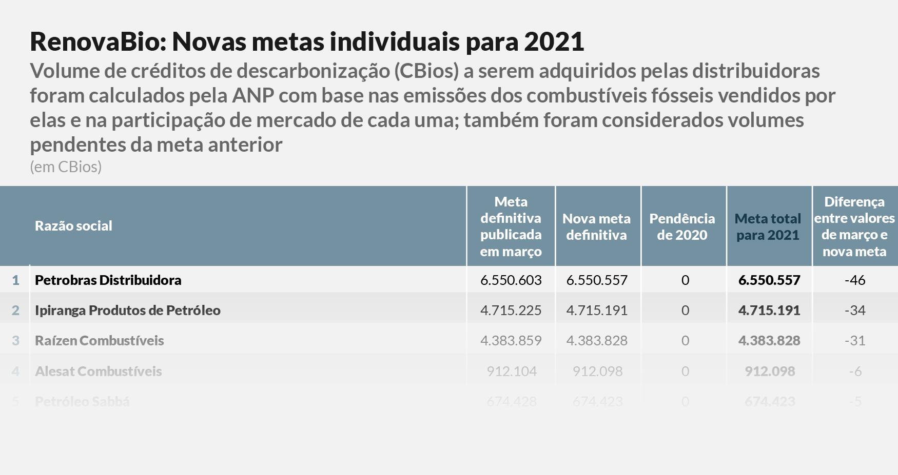 renovabio metas 210721 block